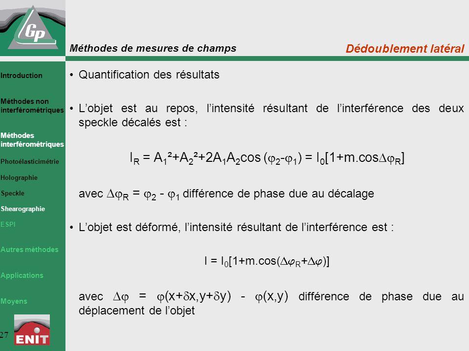 IR = A1²+A2²+2A1A2cos (j2-j1) = I0[1+m.cosDjR]